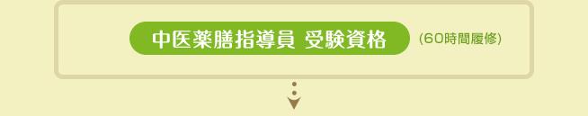 中医薬膳指導員 受験資格(60時間履修)